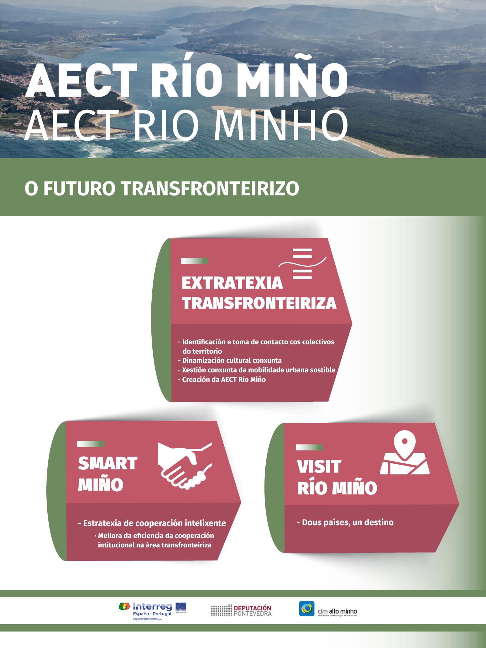 AECT RÍO MIÑO - O FUTURO TRANSFRONTEIRIZO