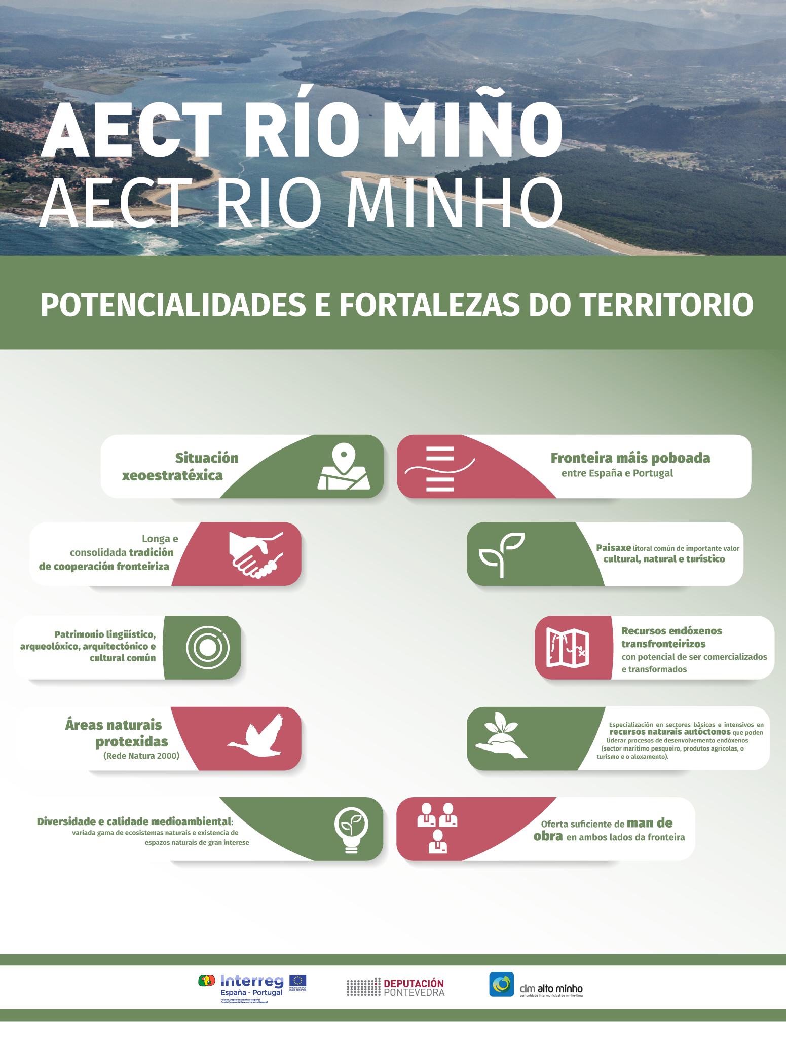 AECT RÍO MIÑO - POTENCIALIDADES E FORTALEZAS DO TERRITORIO